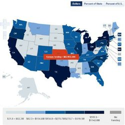 Map of federal funding for the Affordable Care Act that each state has received. Kansas has received $63 million.